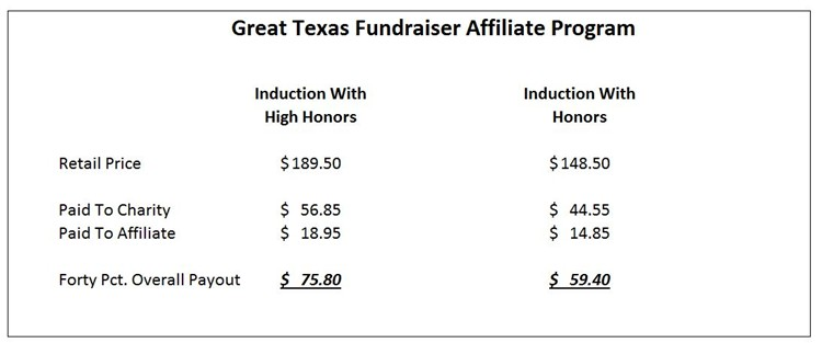 Great Texas Fundraiser Potential Earnings